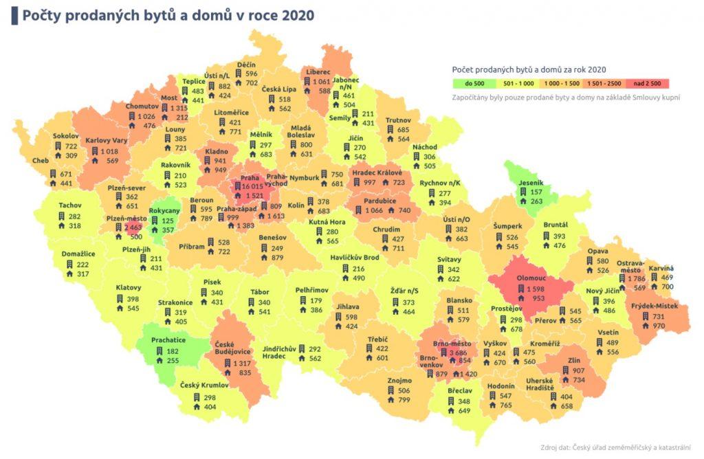 Počty prodejů nemovitostí vČR vroce 2020
